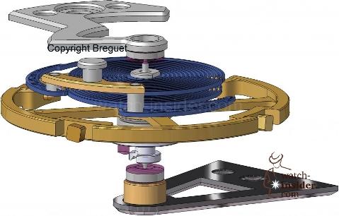 4_Balancier_double_avec_pivot_magn_Copyright-Breguet-1024x681-k